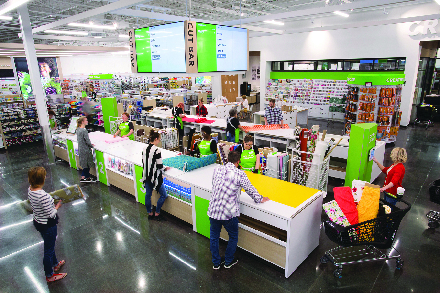 Shifts in consumer behavior prompt retailers to adapt m4hsunfo